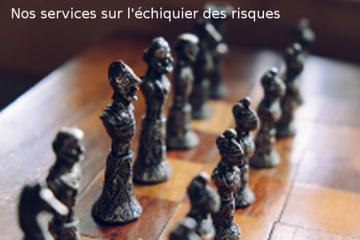 7FORTRESS |Nos services sur l'échiquier des risques